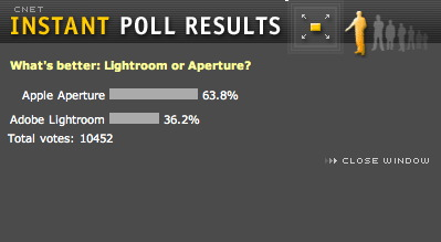 poll2 Cnet Aperture vs Lightroom Poll Bogus? (updated)